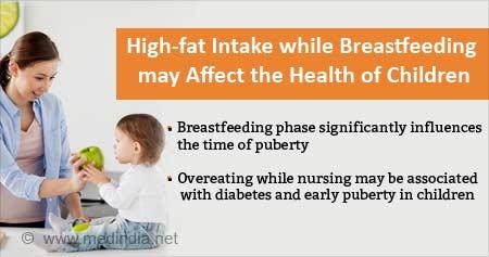 Health Tip on Effect of High Fat Diet During Nursing on Infants