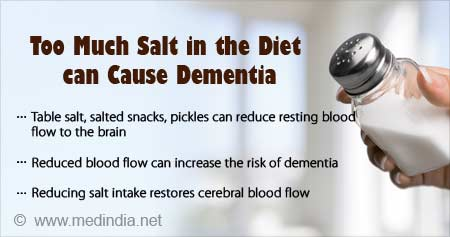 Health Tips on Effects of High Salt Intake