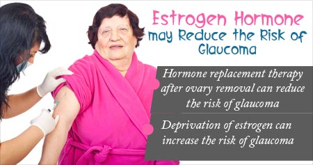 Health Tip on Hormone Replacement Therapy to Decrease Glaucoma Risk