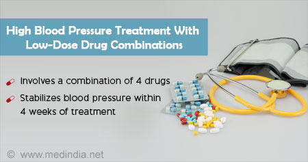 high blood pressure management guidelines