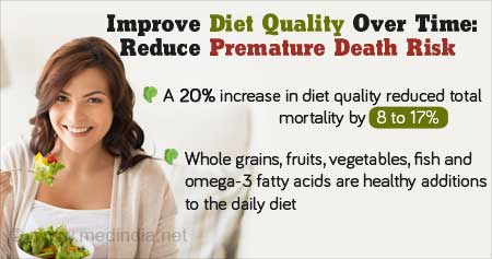 Health Tip on Eating Healthy to Avoid Premature Death