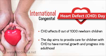 Congenital Heart Defects  National Heart Lung and Blood