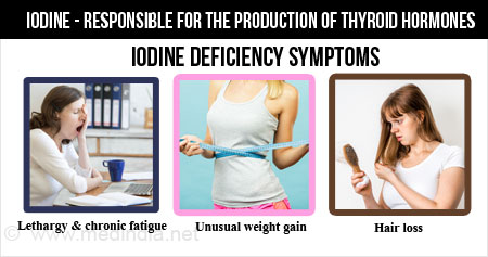 Health Tip on the Benefit of Iodine for the Body
