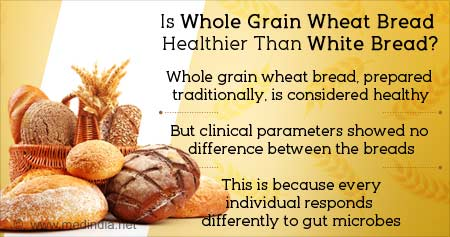Health Tip on White Bread and Whole Grain Wheat Bread