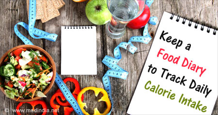 Useful Health Tip on Tracking Daily Calorie Intake