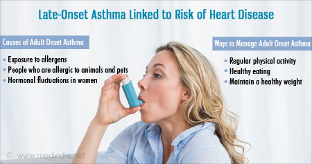 Health Tip on Ways to Prevent Asthma