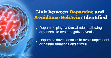 Health Tip on Dopamine and Avoidance Behavior