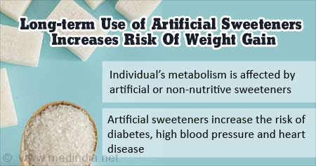 Health Tip on Effects of Artificial Sweeteners