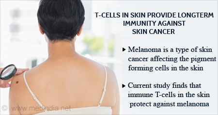 Health Tip on T-cells Providing Longterm Immunity Against Skin Cancer