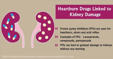 Health Tip on Effect Heartburn Drugs in Kidney Damage