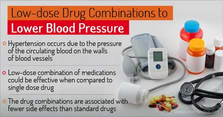 Health Tip on Low-dose Drug Combinations to Lower Blood Pressure