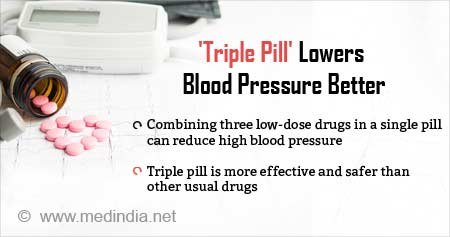 Health Tip on Triple Pill to Lower Blood Pressure