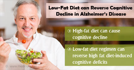 Health Tip on Low-Fat Diet for Alzheimer''s Disease