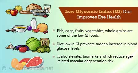 Health Tip on Benefits of Low-glycemic Diet to Prevent Age-related Eye Disease