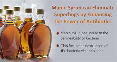 Health Tip on Enhancing Antibiotic Action Naturally with Maple Syrup