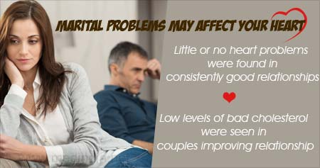 Health Tip on How Marital Problems can Affect Your Heart