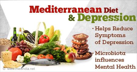 Health Tip on Benefits of Mediterranean Diet for Depression