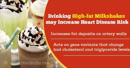 Milkshake to Increase Heart Disease Risk