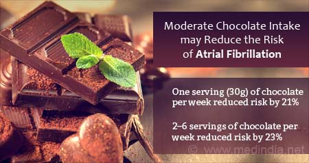 Health Tip on Benefits of Dark Chocolate to Reduce Risk of Atrial Fibrillation