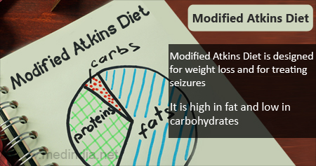 Health Tip on Modified Atkins Diet