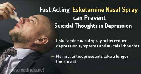 Health Tip on Esketamine Nasal Spray Can Prevent Suicidal Thoughts in Depression