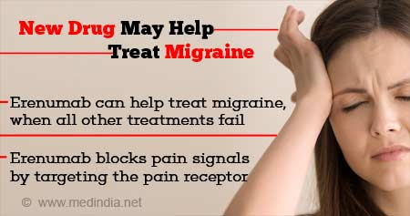 Health Tip on New Drug may Provide Relief Against Migraine