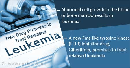Health Tip on New Drug Offers Hope in Relapsed Leukemia