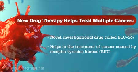 Health Tip on New Drug Therapy to Treat Multiple Cancers