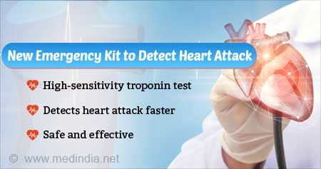 New Blood Test Helps Detect Heart Attack Much Faster