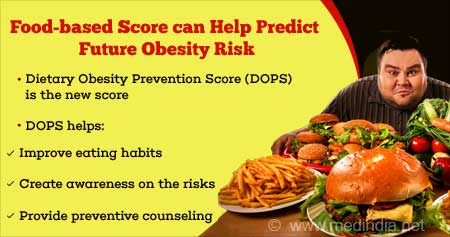 Health Tip on New Food-Based Obesity Preventive Score