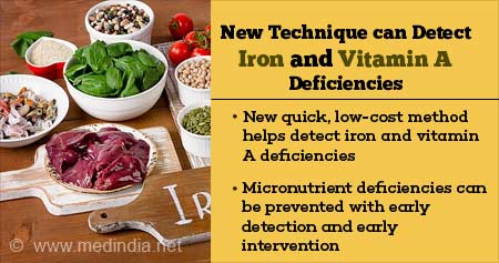 Health Tip on Low-cost Test to Detect Iron and Vitamin A Deficiencies