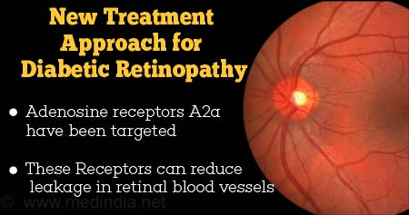 Health Tip on New Target for Diabetic Retinopathy