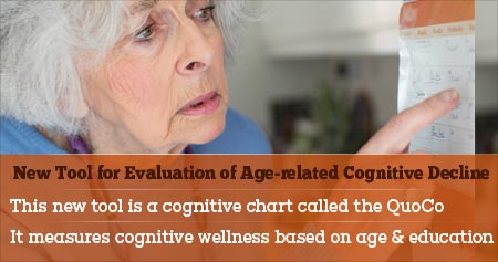 Health Tip on New Tool for Evaluation of Age-related Cognitive Decline
