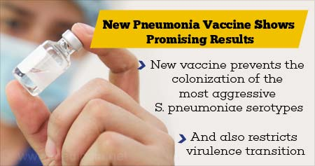 vaccine and pneumonia prevention There are vaccines which reduce the risk of getting pneumonia learn why vaccination is recommended as a prevention for people in at risk groups.
