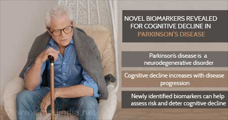 Health Tip on Novel Biomarkers Revealed for Cognitive Decline in Parkinson's Disease