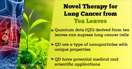 Health Tip on Novel Therapy for Lung Cancer
