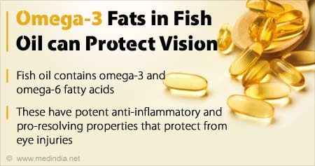 Health Tip on Omega-3 Fats in Fish Oil Can Protect Vision