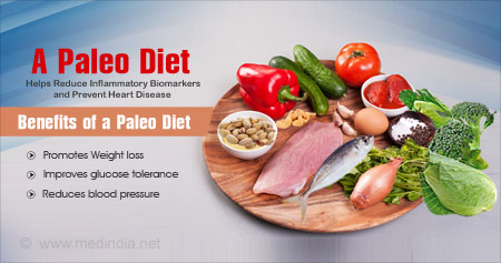 Health Tip on the Benefits of Paleo Diet