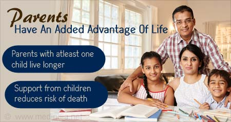 Health Tip on How Parents Can Make You Live Longer
