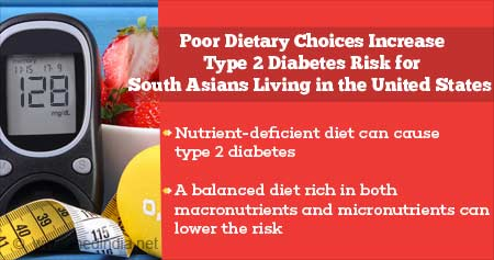 Health Tip on Type 2 Diabetes Linked to Poor Dietary Choices for South Asians in US