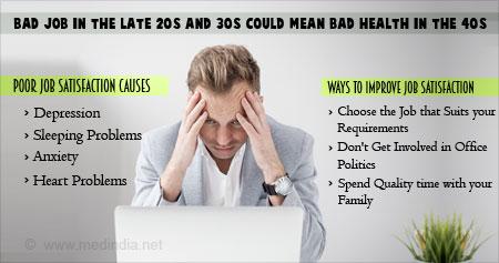 Health Tip on Job Satisfaction
