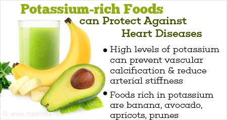 Health Tip on Potassium-rich Foods to Protect Against Heart Diseases