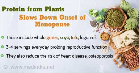 Health Tip on Protein from Plants to Delay Menopause