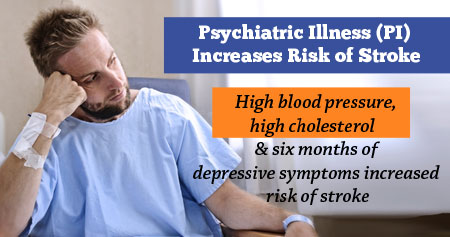 Health Tip on Risk of Stroke in Patients With Psychiatric Illness