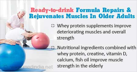 Health Tip on Whey Protein for Muscle Repair In Elderly