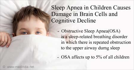 Sleep Apnea in Children Causes Cognitive Decline