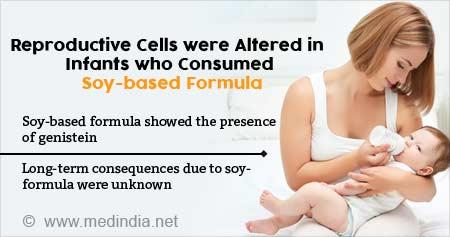 Health Tip on Effects of Soy-based Formula in Infants