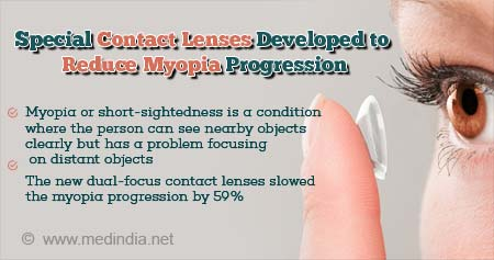 Reduce myopia treatment. News – Vitreum – Centru medical oftalmologic