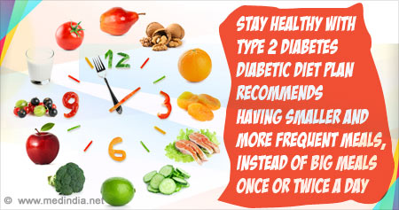 Health Tip on Staying Health with Type 2 Diabetes