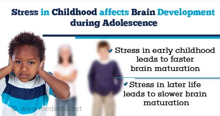 Stress in Childhood Affects Brain Development during Adolescence